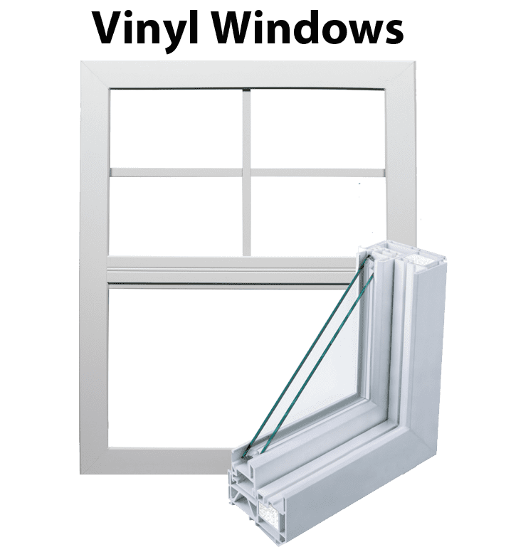 Vinyl windows hickory nc wize home direct for Energy star vinyl windows