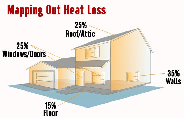 mapping out heat loss in your house