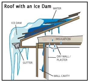 roof with an ice dam